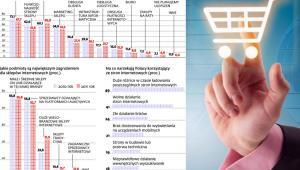 Rosnąca konkurencja zmusza e-sklepy do modernizacji