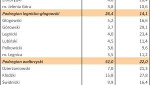 Bezrobocie w Polsce w styczniu 2013 r. woj. DOLNOŚLĄSKIE