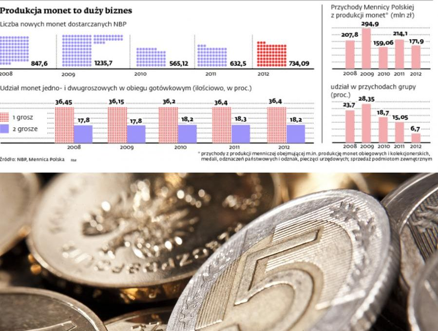 Waluty nbp forex