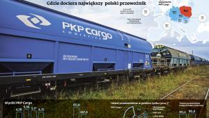 PKP Cargo w Europie