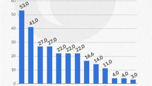 Udział kredytów we frankach w kredytach ogółem (infografika Dariusz Gąszczyk)