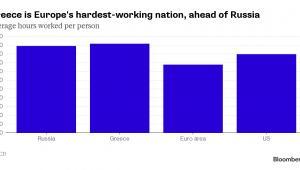 Średnia liczba godzin przepracowanych w ciągu roku przez jednego pracownika