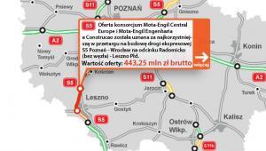 S5 Poznań - Wrocław; odcinek Radomicko (bez węzła) - Leszno Płd.