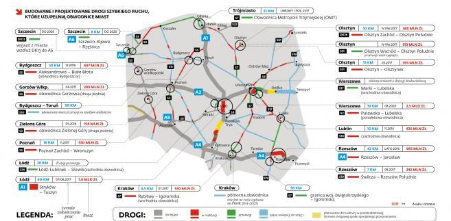 Budowane i projektowane drogi szybkiego ruchu, które uzupełnią obwodnice miast