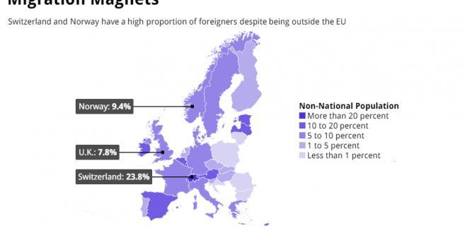 Odsetek obcokrajowców w poszcególnych krajach w Europie