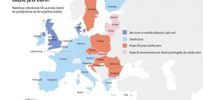 Gdzie jest euro