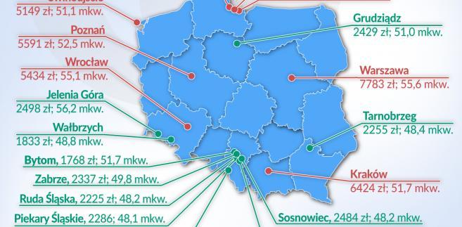 Ceny mieszkań w Polsce (graf. Obserwator Finansowy)