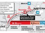 Jeszcze dziewięć lat i Centralny Port Komunikacyjny gotowy