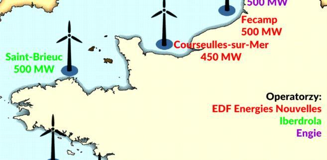 Projekty offshore we Francji