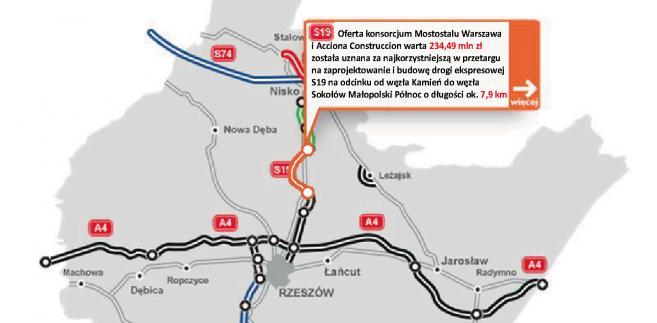 Droga ekspresowa S19 - Kamień - Sokołów