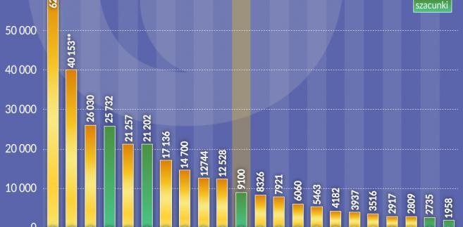 Ceny ziemi uprawnej w UE w 2016 r. (graf. Obserwator Finansowy)