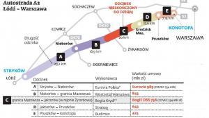 Autostrada A2 - Stryków - Konotopa