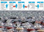 Motoafera: ABW bada sprawę nielegalnego zwrotu VAT od reeksportowanych aut