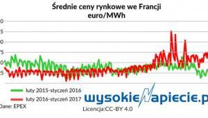 atom_France_rynek_doomsday.jpg