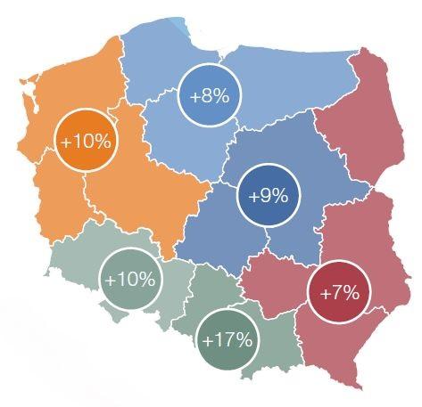 """Prognozy zatrudnienia w poszczególnych regionach. Źródło: raport """"Barometr Manpower Perspektywy Zatrudnienia"""""""
