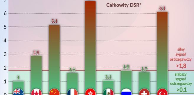 W którym kraju wybuchnie kryzys EWI (graf. Obserwator Finansowy)