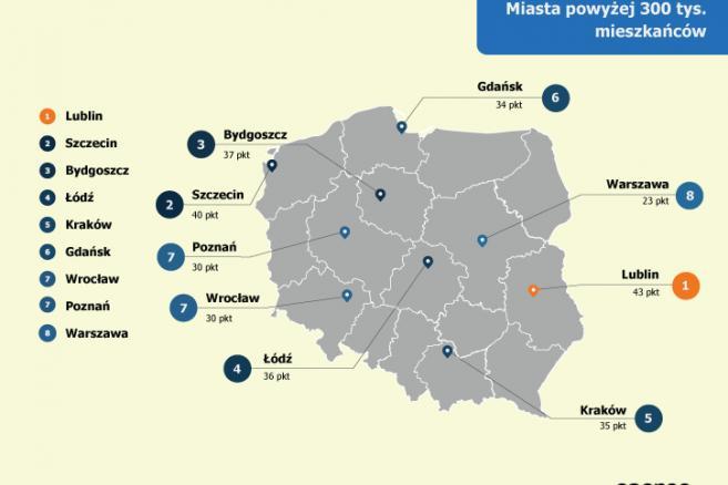 Miasta najbardziej przyjazne kierowcom (powyżej 300 tys. mieszkańców). MAPA