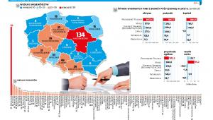 Instytucje pożyczkowe w Polsce