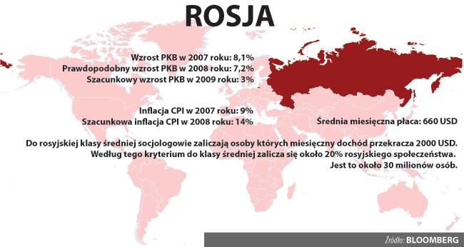 Rosja w kryzysie