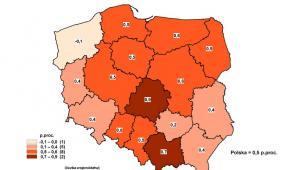 Zmiany stopy bezrobocia rejestrowanego w Polsce - lipiec 2012 do lipca 2011 roku